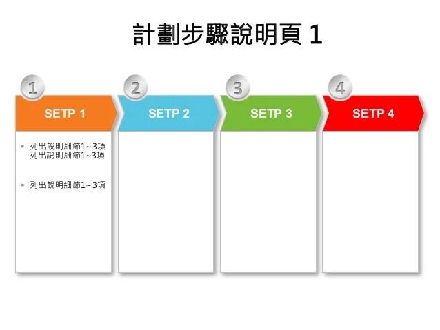上班族必備:實用PPT簡報範本