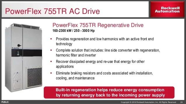 Ac Inverter Wiring Diagram Powerflex 755t Drive Products Customer Presentation