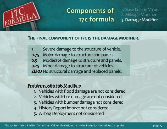 Auto Damage Appraiser Cover Letter