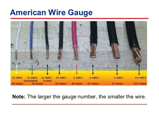 Circuits Are Fine Using A 12 Or 14 Gauge Wire The Smaller The Gauge