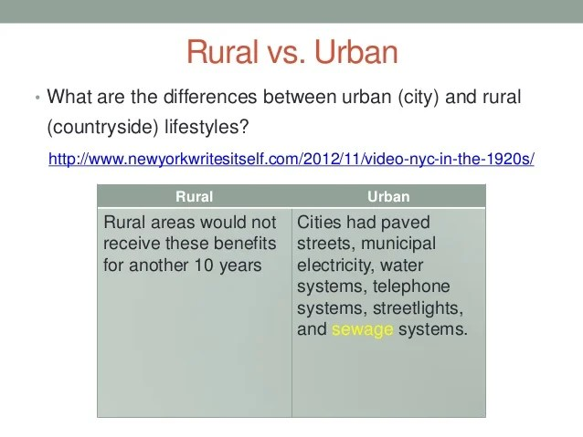 America Urban 1920s Rural Differences And