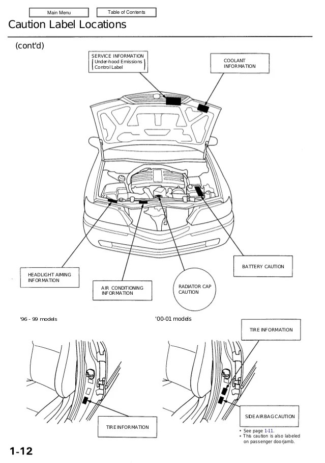 2002 Acura Rl Light Bulb Manual
