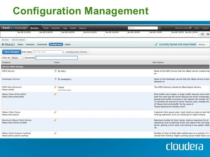 Hadoop World 2011: Preview of the New Cloudera Management Suite - Phi…
