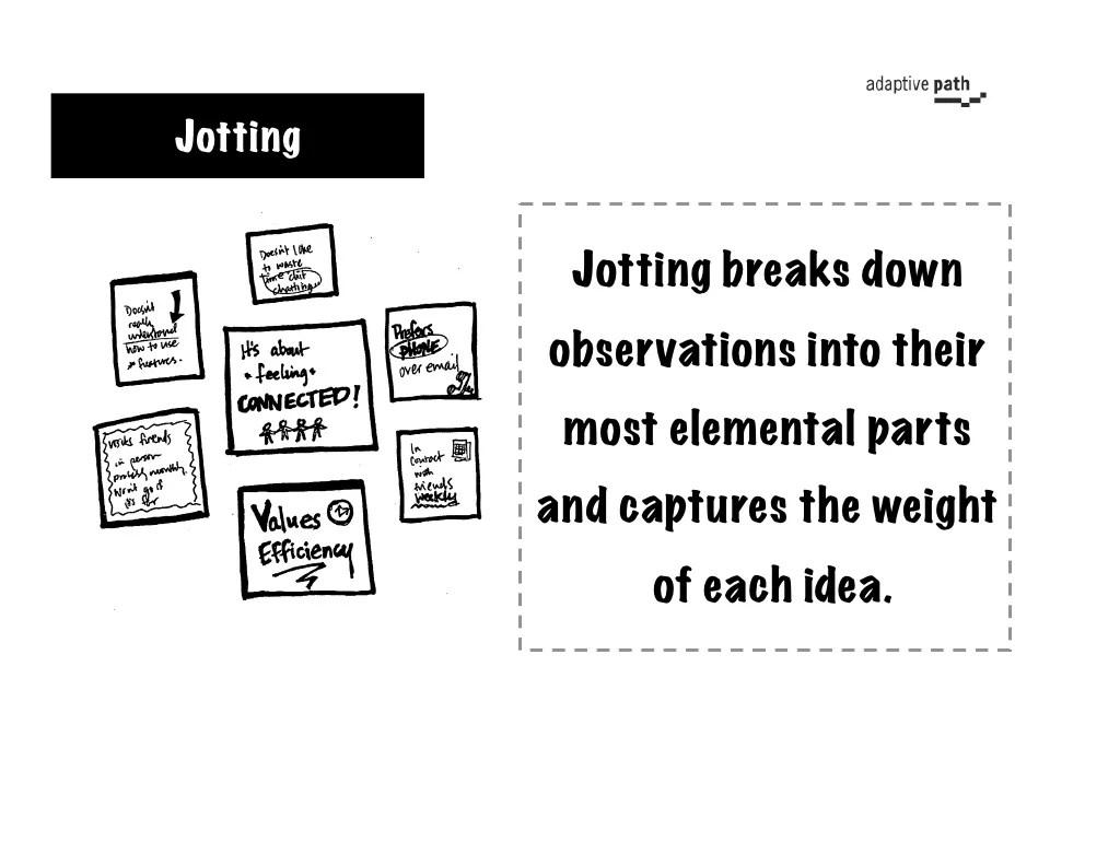 Jotting Jotting breaks down observations