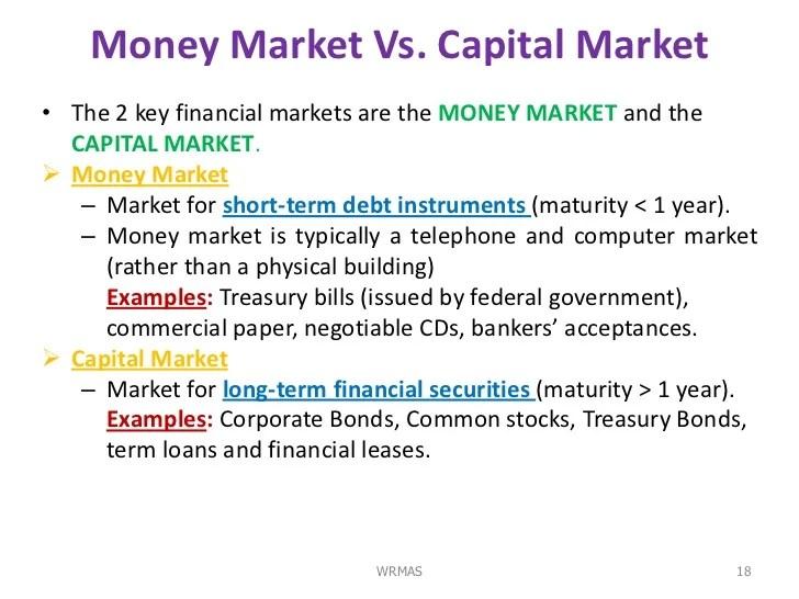 1 Intro Tofinancialmgmtslides  Basic Finance