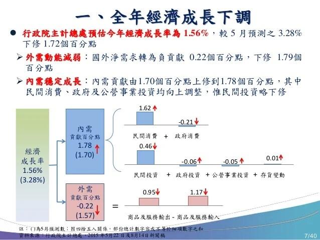 行政院簡報 國發會:經濟情勢與因應對策(m) 1040914
