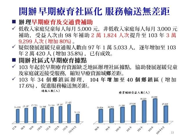 20151231衛生福利部:「社福施政亮點-八年成果」報告