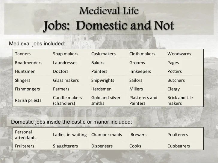 List of Synonyms and Antonyms of the Word medieval
