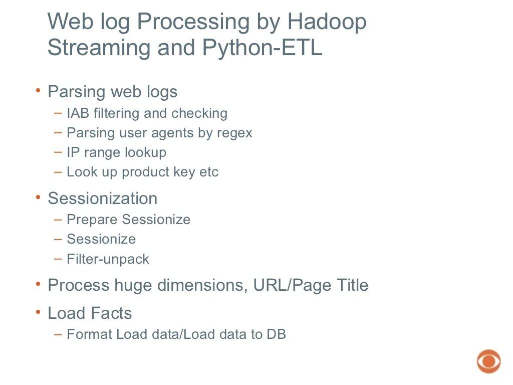 Web Log Regex