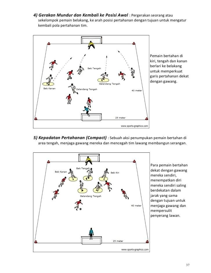 Pola Latihan Sepak Bola : latihan, sepak, Program, Latihan, Fisik, Futsal, Shoes