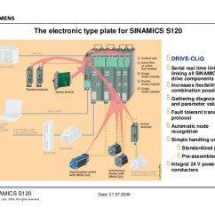 Sinamics S120 Wiring Diagram Fios Telephone 1 Components Date 21 07 2009 6 The Electronic Type Plate For