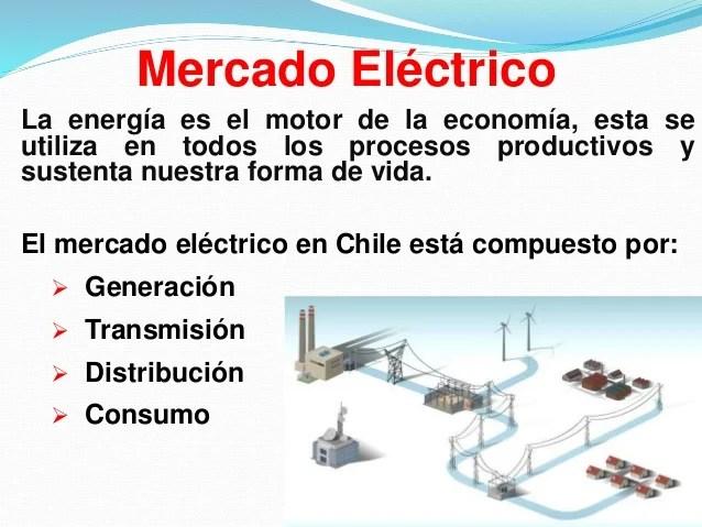 Sistema electrico de potencia en chile