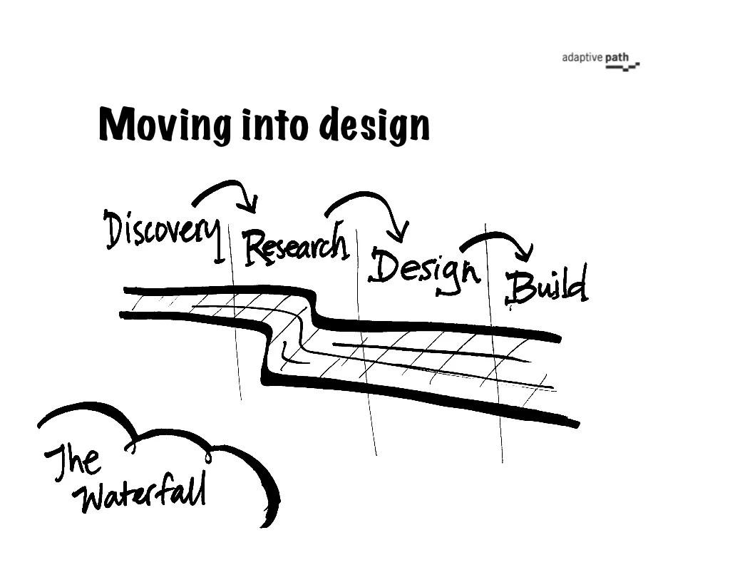 Moving into design