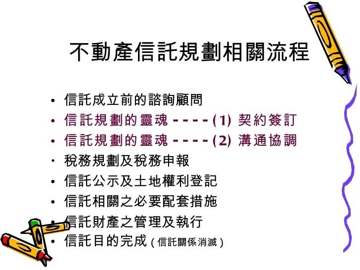 不動產信託實用2.(實務指導進階篇)