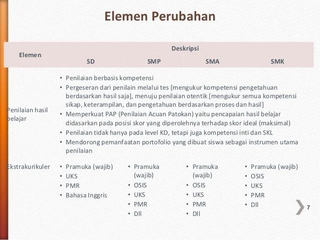 Contoh Deskripsi Ekskul Pramuka Contoh Xias