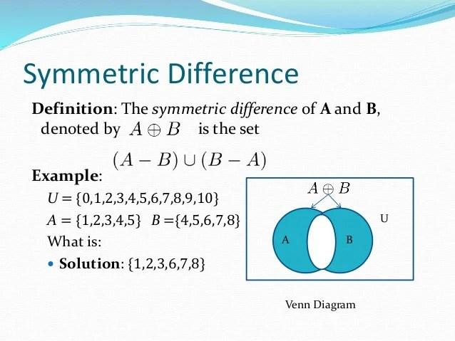 symmetric difference venn diagram