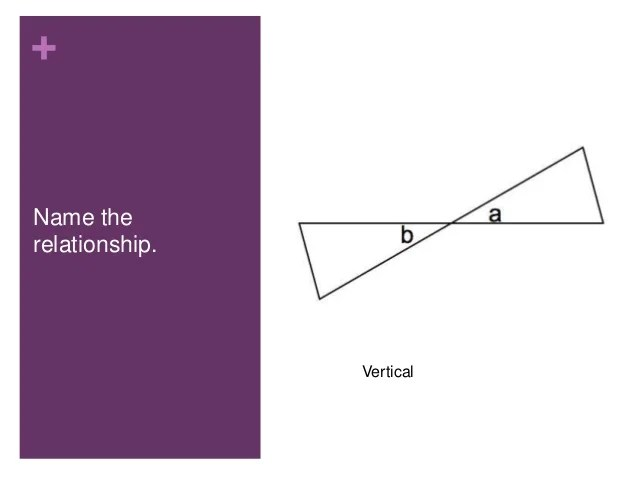 Adjacent Interior Angles