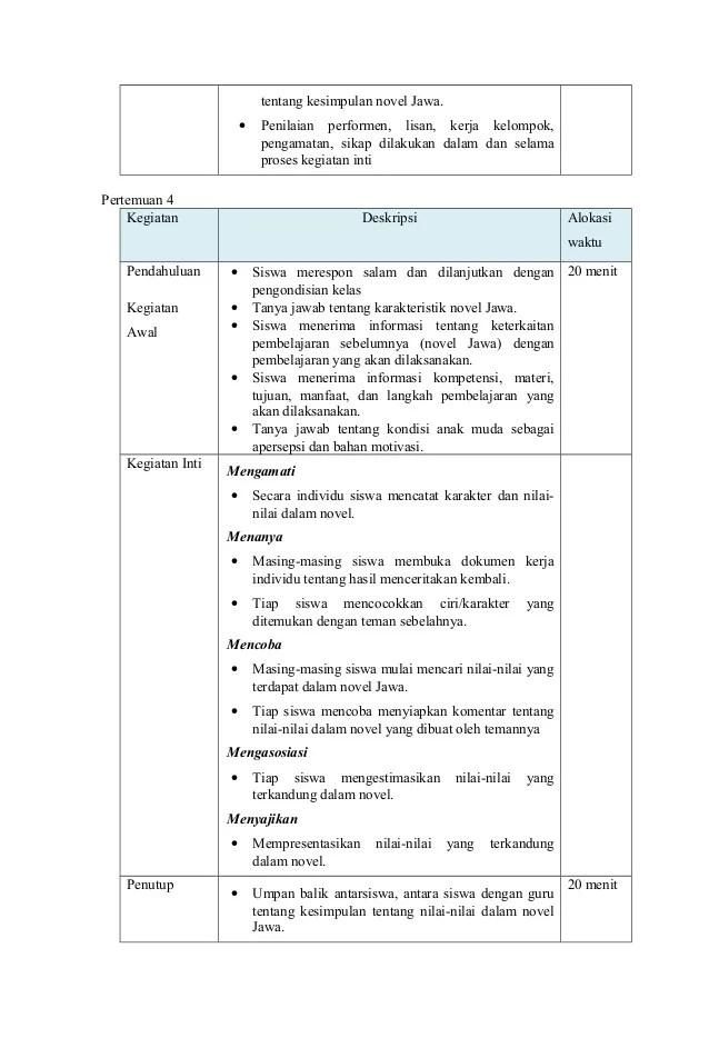 Perangkat Pembelajaran Bahasa Jawa Sd Kurikulum 2013 : perangkat, pembelajaran, bahasa, kurikulum, Bahasa, Kurikulum, Sosial, Resep, Kuini
