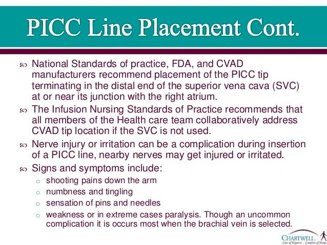Picc Line Placement Verification