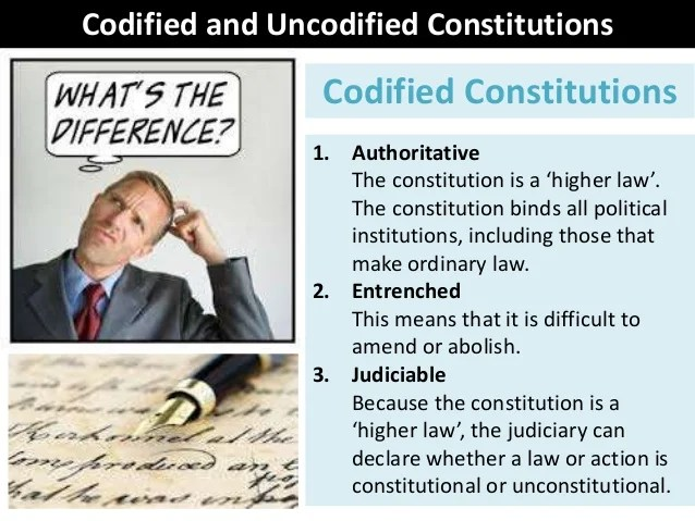 Codified  Uncodified Constitutions