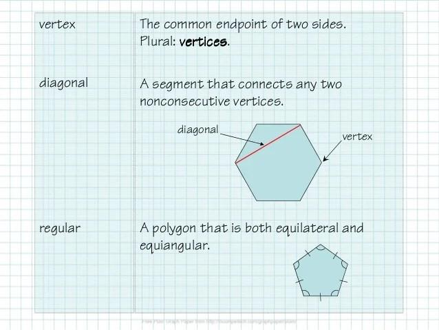Nonagon Interior Angles