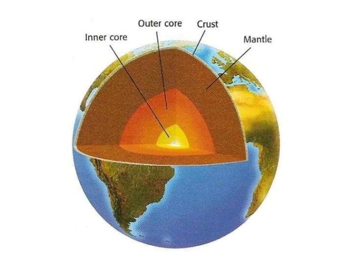21b earths interior and plate tectonics