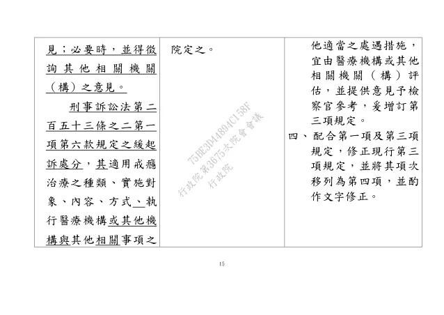 20191107法務部(法條):「毒品危害防制條例」部分條文修正草案
