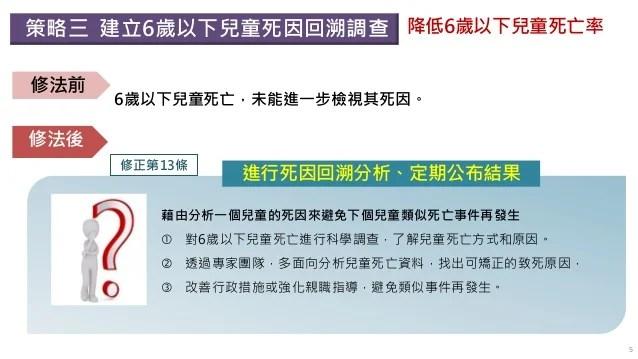 20190314(懶人包)衛生福利部:「兒童及少年福利與權益保障法」部分條文修正草案