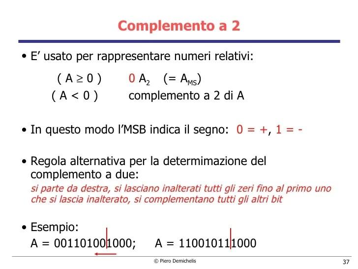 2 Rappresentazione Dei Dati
