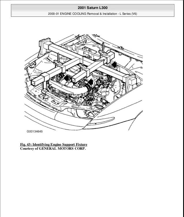General Engine Coolant