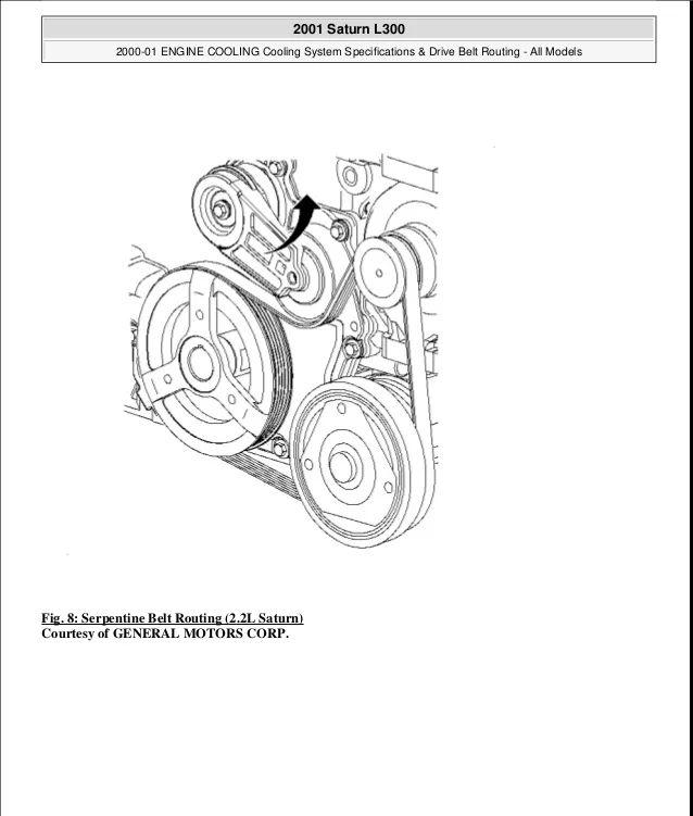01 focus wiring diagram steering