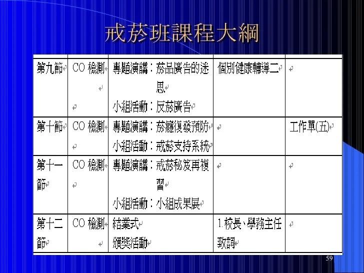 2003ASAP青少年反菸研習營(定稿)李景美