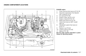 2004 Nissan Frontier Engine Diagram Wiring Diagram Amazing Wiring Diagram Collections
