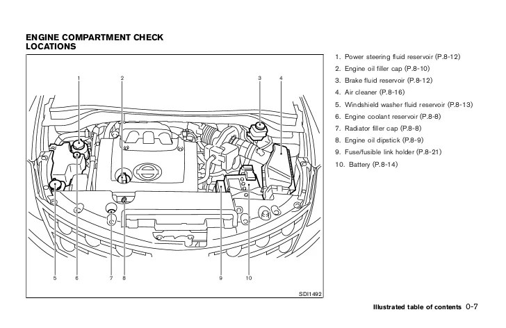 nissan murano wiring diagram vga to hdmi 2003 great installation of 2004 fuse fe diagrams rh 59 bildhauer schaeffler de