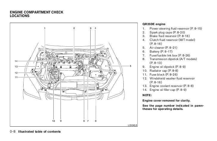 Motor Oil For 2005 Nissan Altima  impremedia