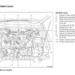 2000 Nissan Sentra Engine Diagram 2006 Pontiac G6 Fuse 6 Stromoeko De Owner S Manual Rh Slideshare Net Maxima