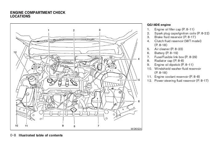2006 nissan maxima engine diagram solar wiring diagrams sentra 6 stromoeko de owner s manual rh slideshare net 2008