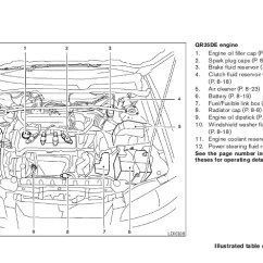 2006 Nissan Sentra Engine Diagram Single Phase Motor Wiring Without Capacitor Owner S Manual 16