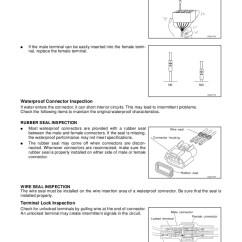 2006 Nissan Pathfinder Engine Diagram 1991 Honda Civic Stereo Wiring Service Repair Manual Sel266v Sel267v Sel270v Sel271v 33