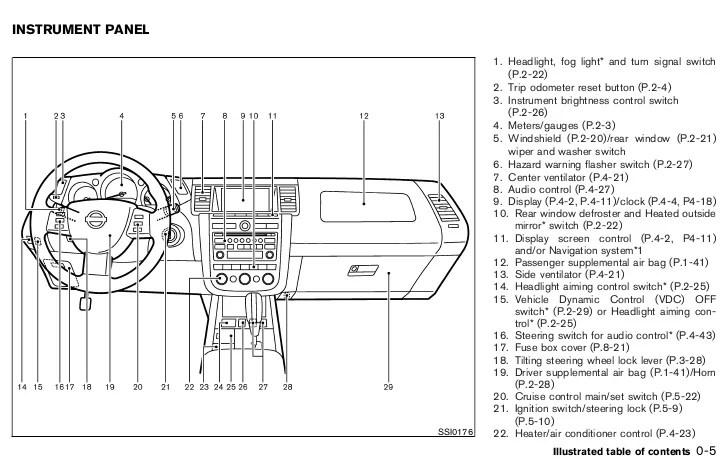 2002 Nissan Murano Fuse Box Diagram : 35 Wiring Diagram