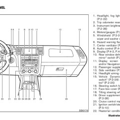 Nissan Murano Wiring Diagram 2000 Vw Jetta Audio 2007 Fuse Box Auto Electrical Owner S Manual