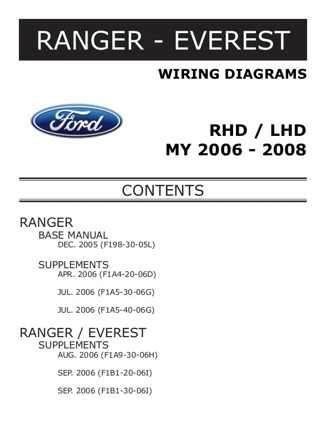 manual electrico ranger courier (ford)