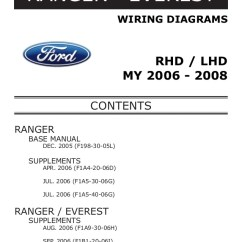 Ford Courier Wiring Diagram 240v Plug Pdf Free For You Images Gallery
