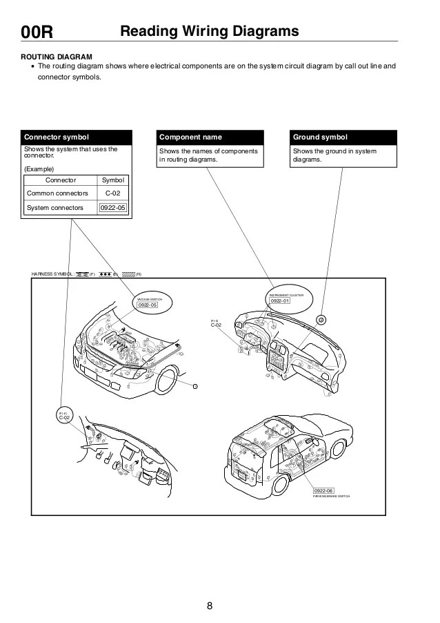 2007 ford ranger workshop wiring diagram