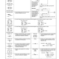 95 Ford Ranger Ignition Wiring Diagram Harley Davidson X 90 Mini Bike Manual Electrico Courier (ford)