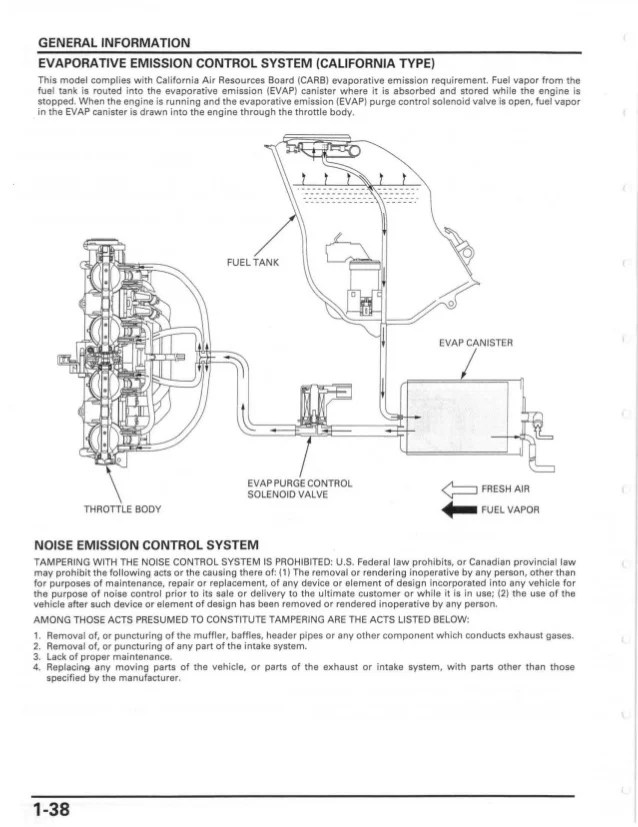 Wiring diagram for honda rancher