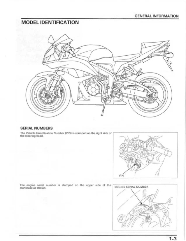 2003 Honda Wiring Diagram