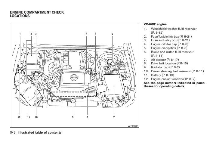 2000 nissan sentra engine diagram audio wiring studio simple schema 06 xterra compartment trusted