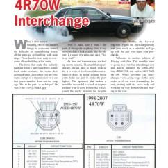 Ford 4r70w Transmission Diagram Ceiling Fan Light Kit Switch Wiring Interchange
