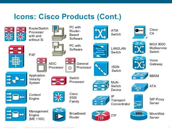 network diagram icons ppt